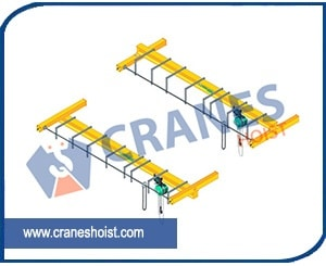 hot crane manufacturer & supplier in india