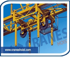 trolley cranes suppliers in sri lanka